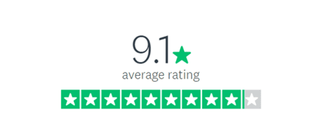 Survey rating